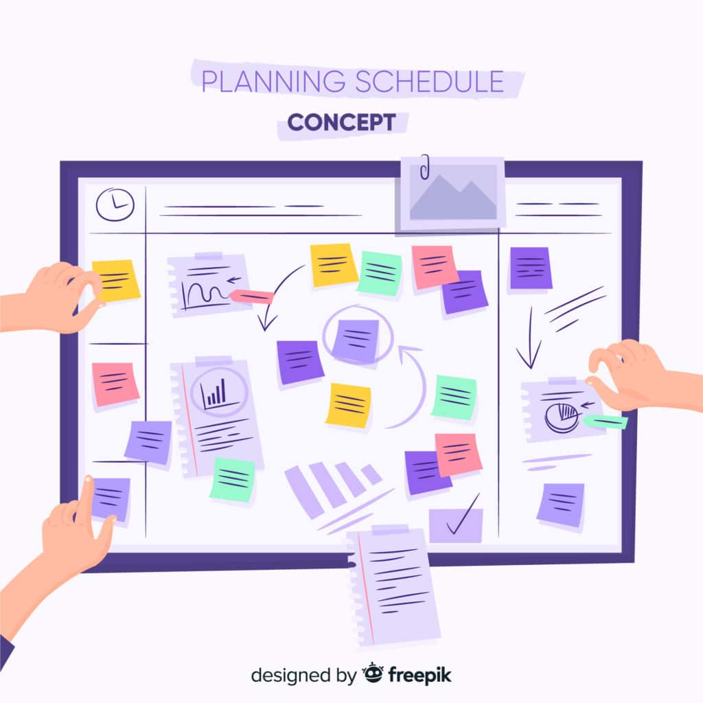 What Are Scrum Events?