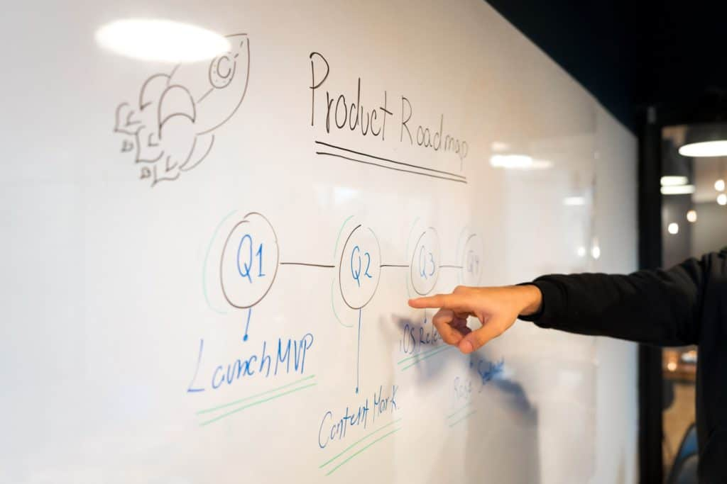 What Are Scrum Goals and Definitions?